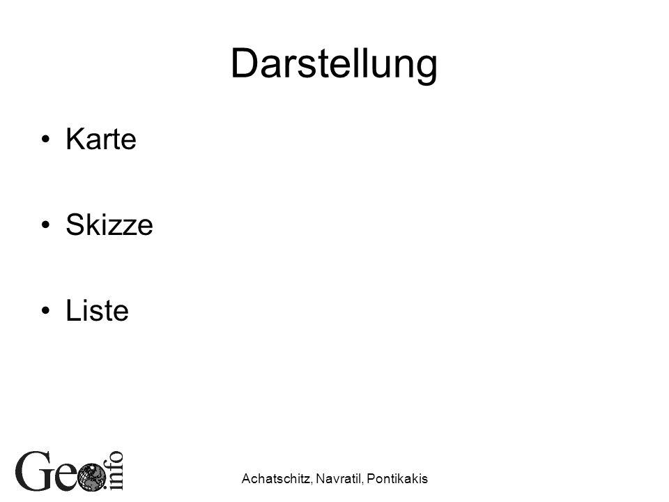 Achatschitz, Navratil, Pontikakis Darstellung Karte Skizze Liste
