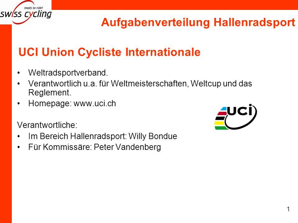 Aufgabenverteilung Hallenradsport 1 UCI Union Cycliste Internationale Weltradsportverband. Verantwortlich u.a. für Weltmeisterschaften, Weltcup und da