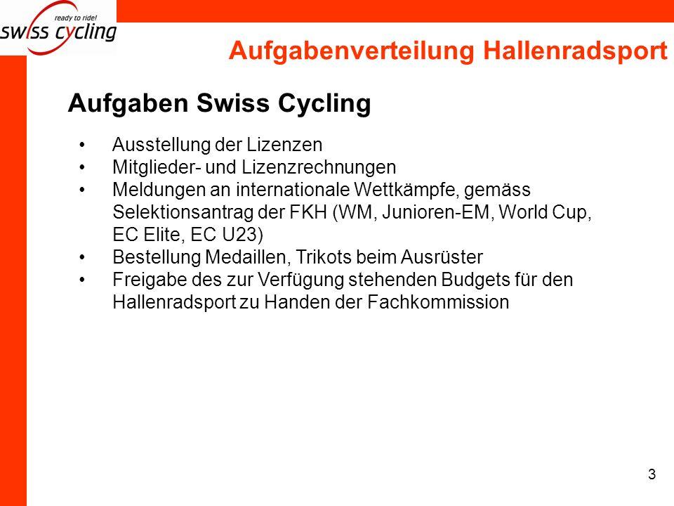 Aufgabenverteilung Hallenradsport 3 Aufgaben Swiss Cycling Ausstellung der Lizenzen Mitglieder- und Lizenzrechnungen Meldungen an internationale Wettk