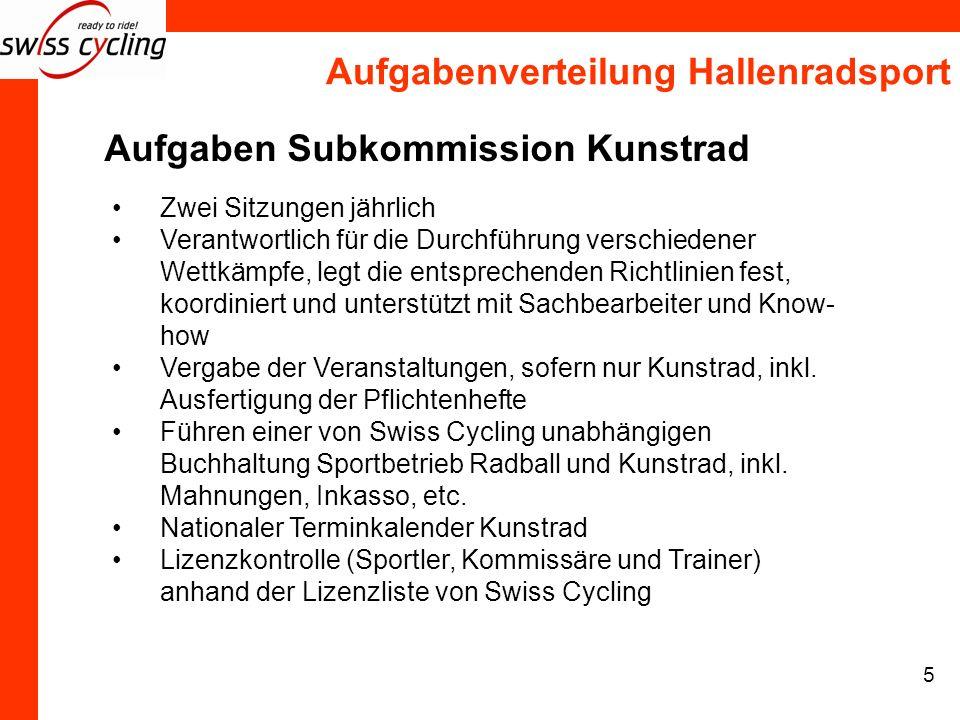 Aufgabenverteilung Hallenradsport 5 Aufgaben Subkommission Kunstrad Zwei Sitzungen jährlich Verantwortlich für die Durchführung verschiedener Wettkämp
