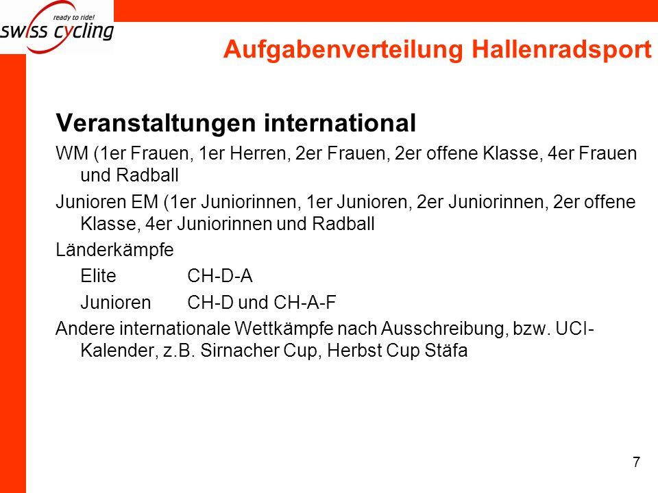 Aufgabenverteilung Hallenradsport 7 Veranstaltungen international WM (1er Frauen, 1er Herren, 2er Frauen, 2er offene Klasse, 4er Frauen und Radball Ju
