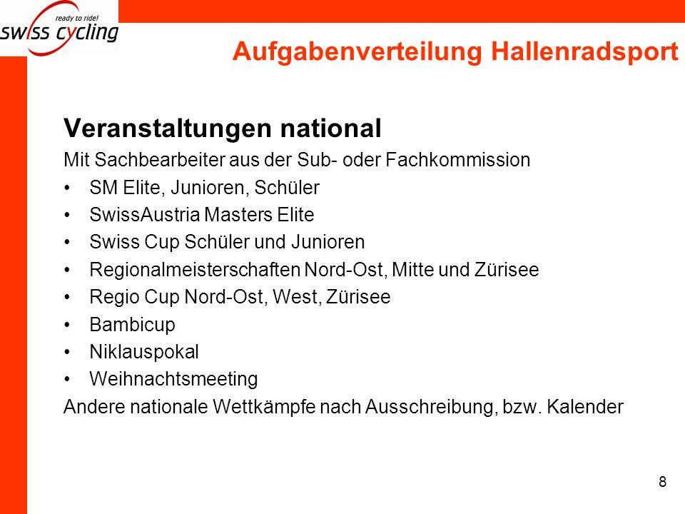 Aufgabenverteilung Hallenradsport 8 Veranstaltungen national Mit Sachbearbeiter aus der Sub- oder Fachkommission SM Elite, Junioren, Schüler SwissAust