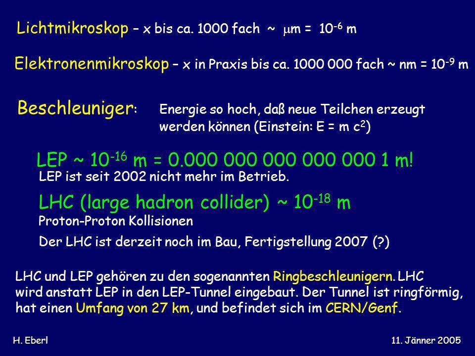H. Eberl11. Jänner 2005 Lichtmikroskop – x bis ca. 1000 fach ~ m = 10 -6 m Elektronenmikroskop – x in Praxis bis ca. 1000 000 fach ~ nm = 10 -9 m LHC
