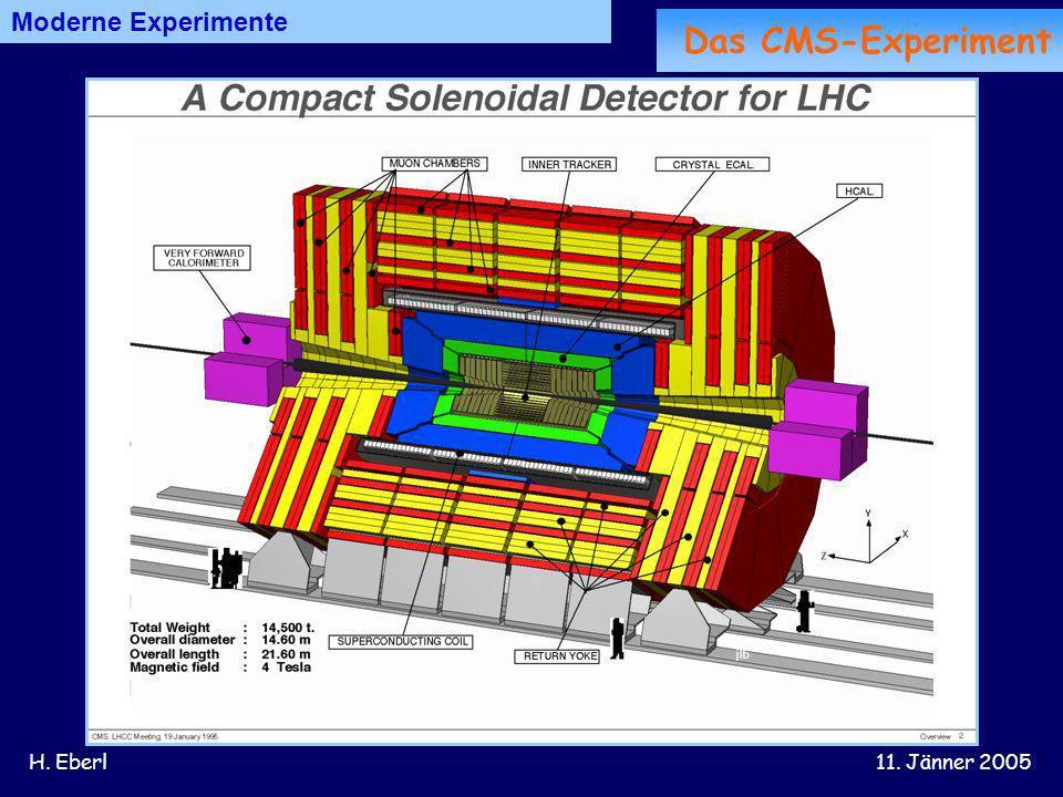 H. Eberl11. Jänner 2005 Moderne Experimente Das CMS-Experiment