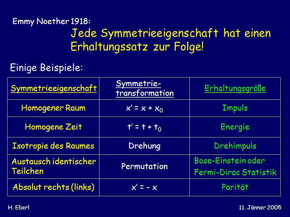 H. Eberl11. Jänner 2005 Emmy Noether 1918: Jede Symmetrieeigenschaft hat einen Erhaltungssatz zur Folge! Paritätx = - xAbsolut rechts (links) Bose-Ein