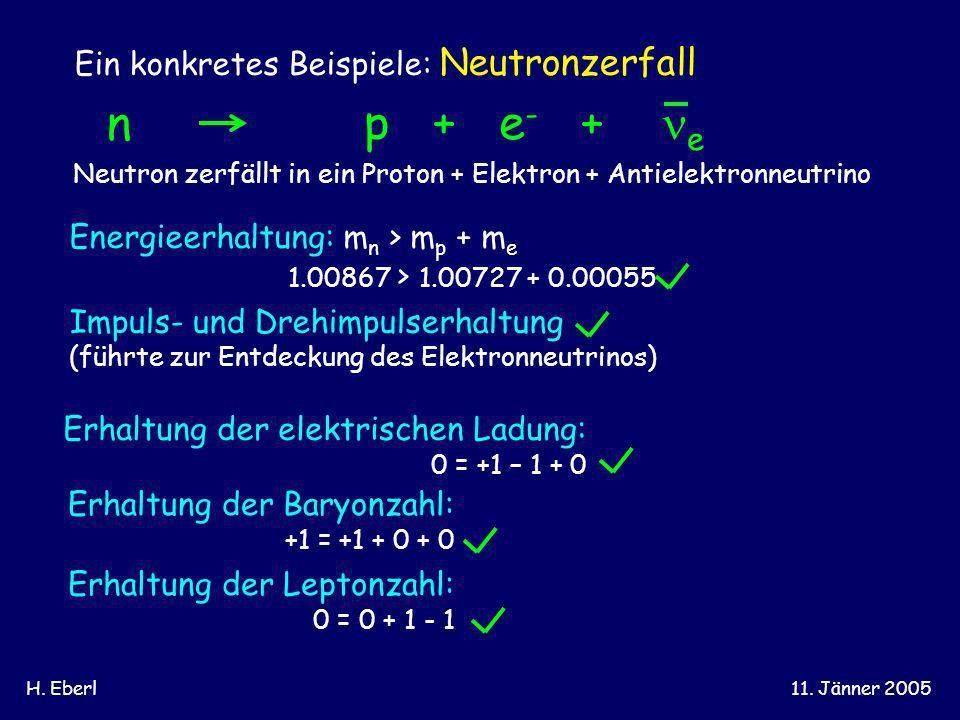 H. Eberl11. Jänner 2005 Ein konkretes Beispiele: Neutronzerfall Energieerhaltung: m n > m p + m e 1.00867 > 1.00727 + 0.00055 Impuls- und Drehimpulser