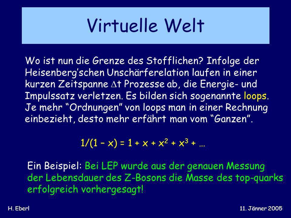 H. Eberl11. Jänner 2005 Virtuelle Welt Wo ist nun die Grenze des Stofflichen? Infolge der Heisenbergschen Unschärferelation laufen in einer kurzen Zei