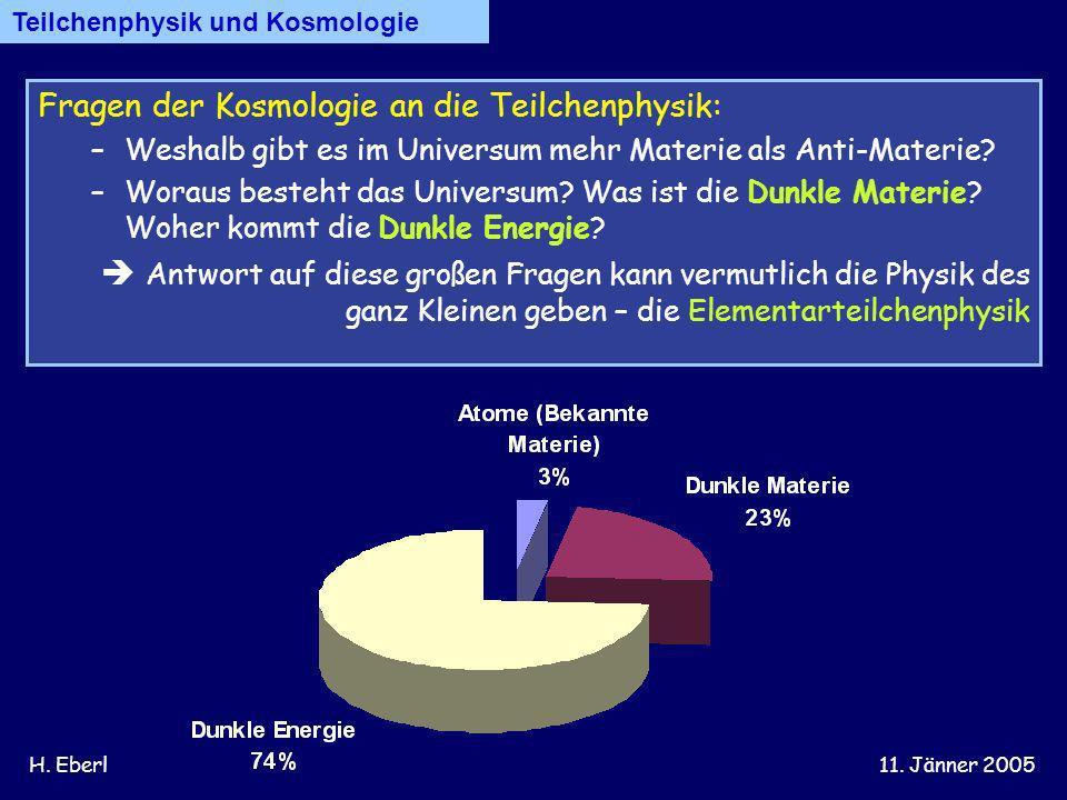 H. Eberl11. Jänner 2005 Fragen der Kosmologie an die Teilchenphysik: –Weshalb gibt es im Universum mehr Materie als Anti-Materie? –Woraus besteht das