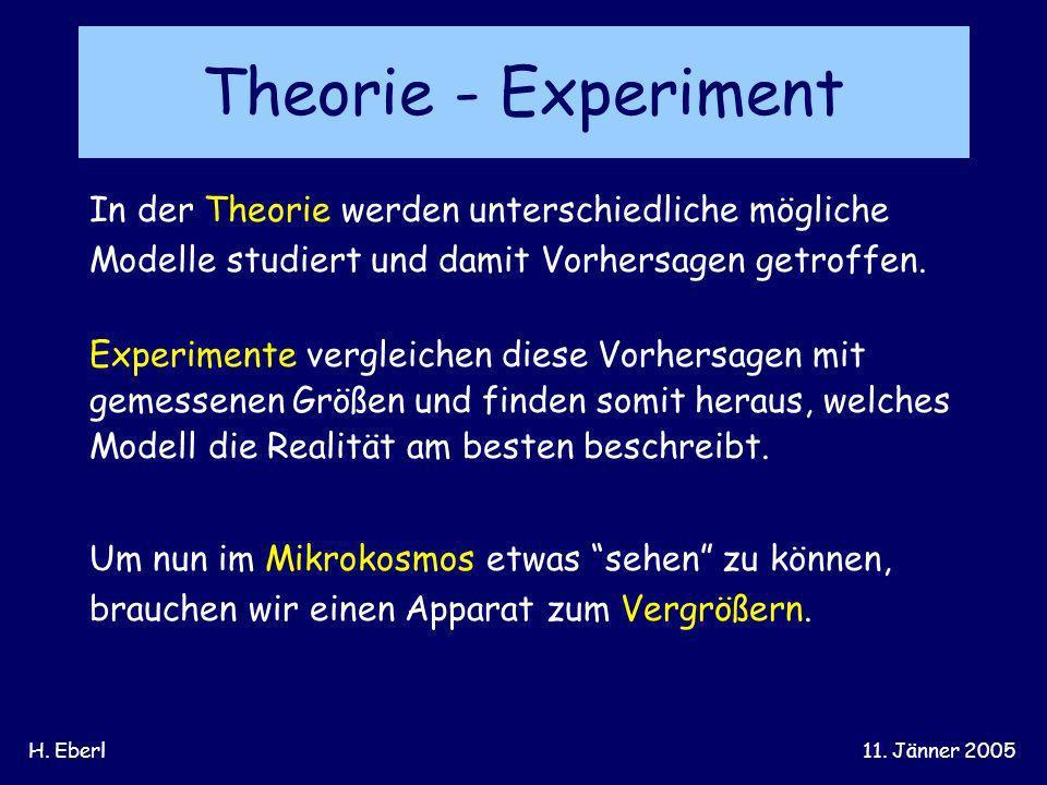 H. Eberl11. Jänner 2005 Theorie - Experiment In der Theorie werden unterschiedliche mögliche Modelle studiert und damit Vorhersagen getroffen. Experim