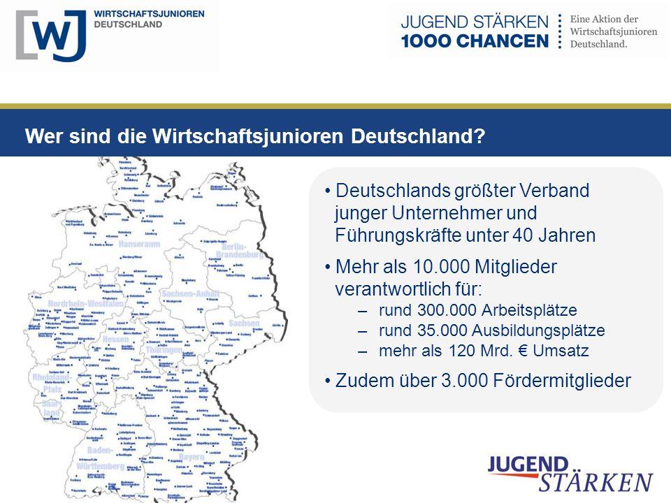Wer sind die Wirtschaftsjunioren Deutschland? Deutschlands größter Verband junger Unternehmer und Führungskräfte unter 40 Jahren Mehr als 10.000 Mitgl