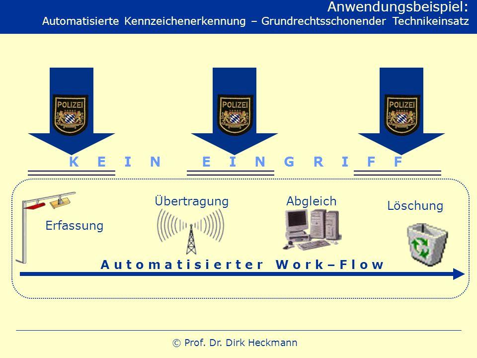 © Prof. Dr. Dirk Heckmann Anwendungsbeispiel: Automatisierte Kennzeichenerkennung – Grundrechtsschonender Technikeinsatz A u t o m a t i s i e r t e r