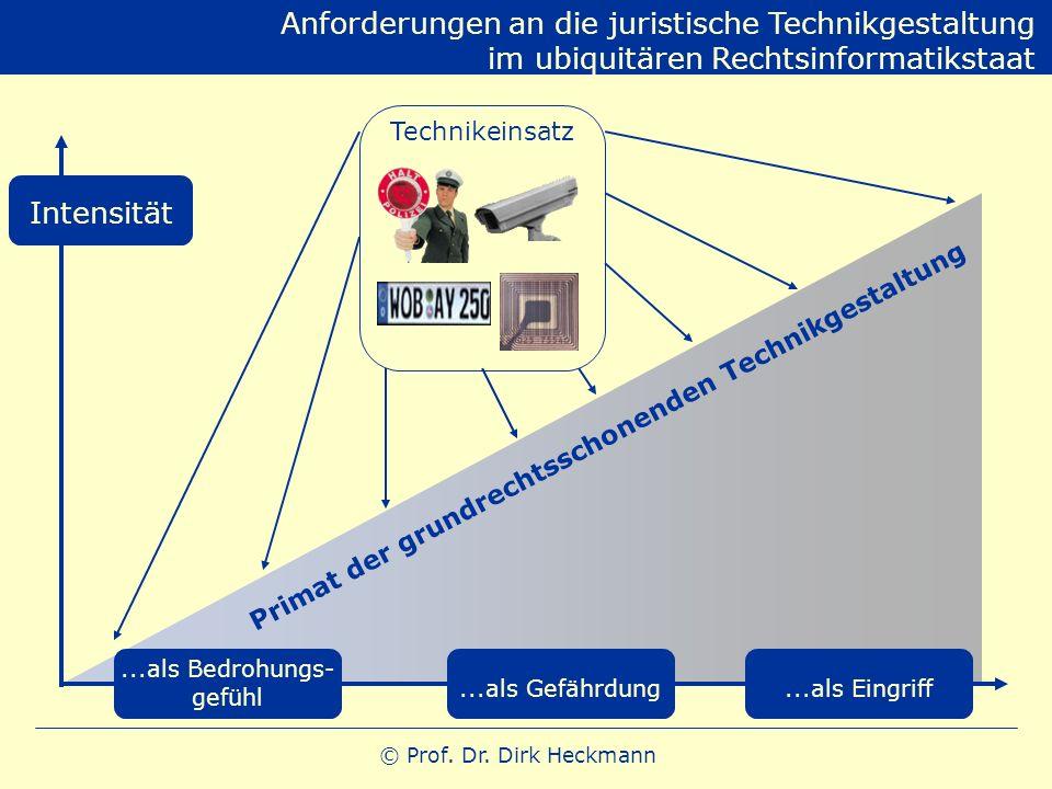 © Prof. Dr. Dirk Heckmann Anforderungen an die juristische Technikgestaltung im ubiquitären Rechtsinformatikstaat Technikeinsatz...als Bedrohungs- gef