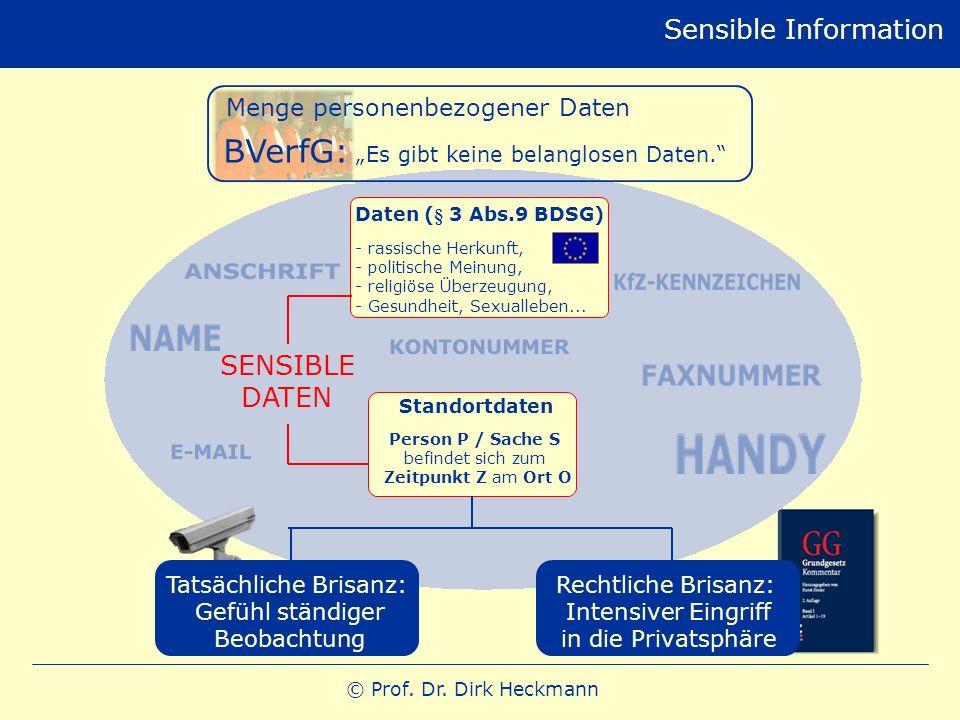 © Prof. Dr. Dirk Heckmann Sensible Information Daten (§ 3 Abs.9 BDSG) - rassische Herkunft, - politische Meinung, - religiöse Überzeugung, - Gesundhei
