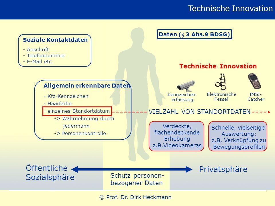 © Prof. Dr. Dirk Heckmann Öffentliche Sozialsphäre Schutz personen- bezogener Daten Privatsphäre Technische Innovation Allgemein erkennbare Daten - Kf