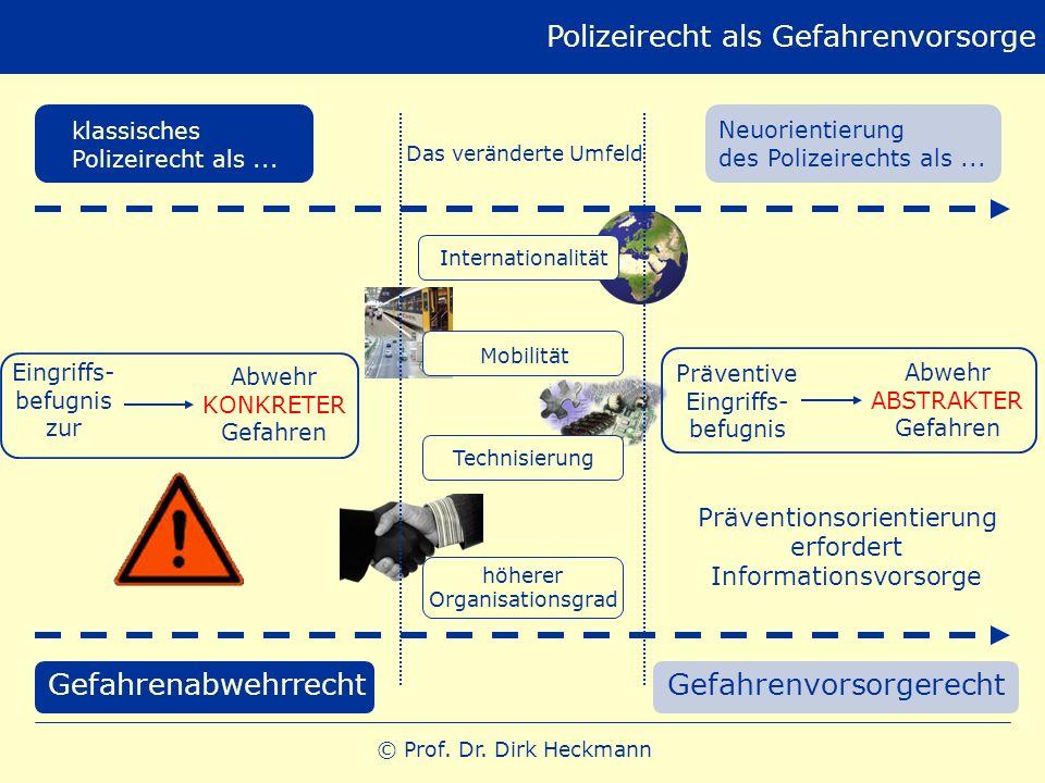 © Prof. Dr. Dirk Heckmann Polizeirecht als Gefahrenvorsorge Das veränderte Umfeld Internationalität höherer Organisationsgrad Mobilität Technisierung
