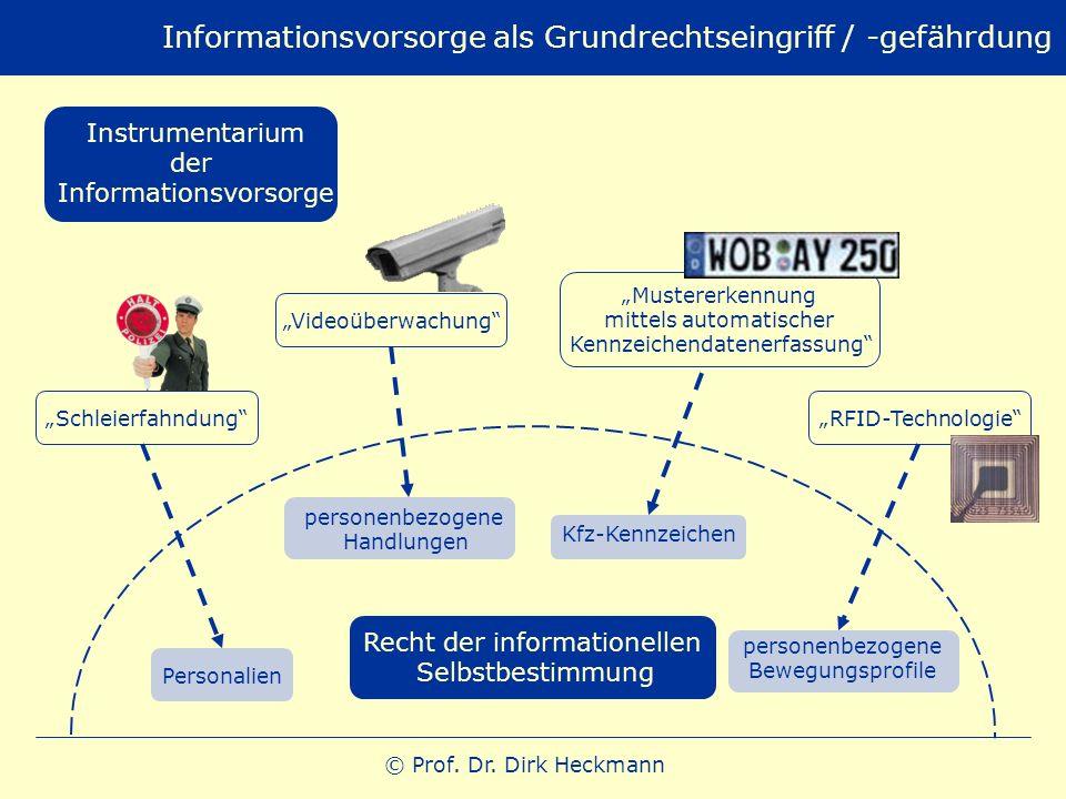 © Prof. Dr. Dirk Heckmann Informationsvorsorge als Grundrechtseingriff / -gefährdung Recht der informationellen Selbstbestimmung Instrumentarium der I