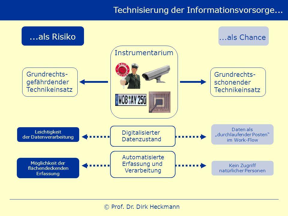 © Prof. Dr. Dirk Heckmann Technisierung der Informationsvorsorge... Instrumentarium...als Chance...als Risiko Grundrechts- gefährdender Technikeinsatz