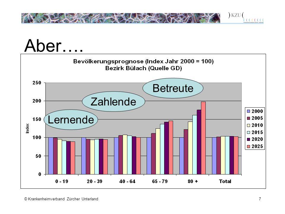 © Krankenheimverband Zürcher Unterland7 Aber…. Lernende Zahlende Betreute