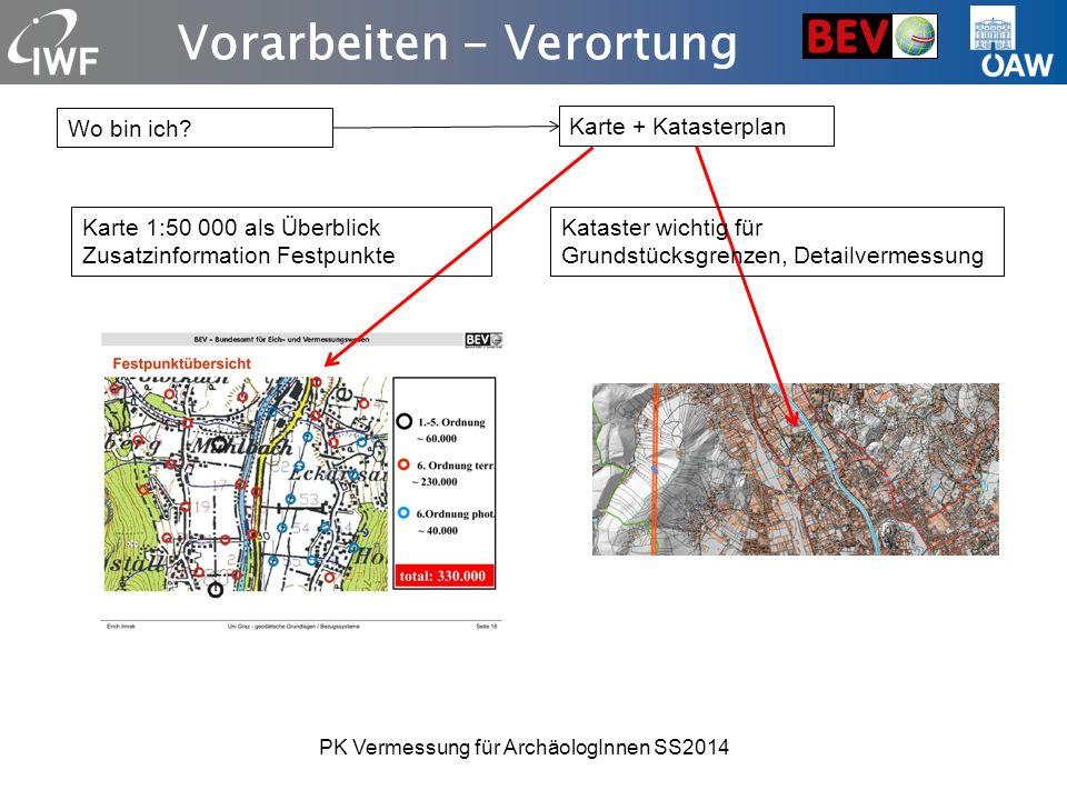 Höhenbestimmung Nivellement: Eigene Ausrüstung erforderlich Möglichst gleiche Distanzen bei Vorblick und Rückblick Höhenunterschied durch Lattenlänge begrenzt Trigonometrisch: Automatisch bestimmt bei Totalstationen Streckenmessfehler beeinflussen Ergebnis Höhenunterschied durch Fernrohr begrenzt PK Vermessung für ArchäologInnen SS2014