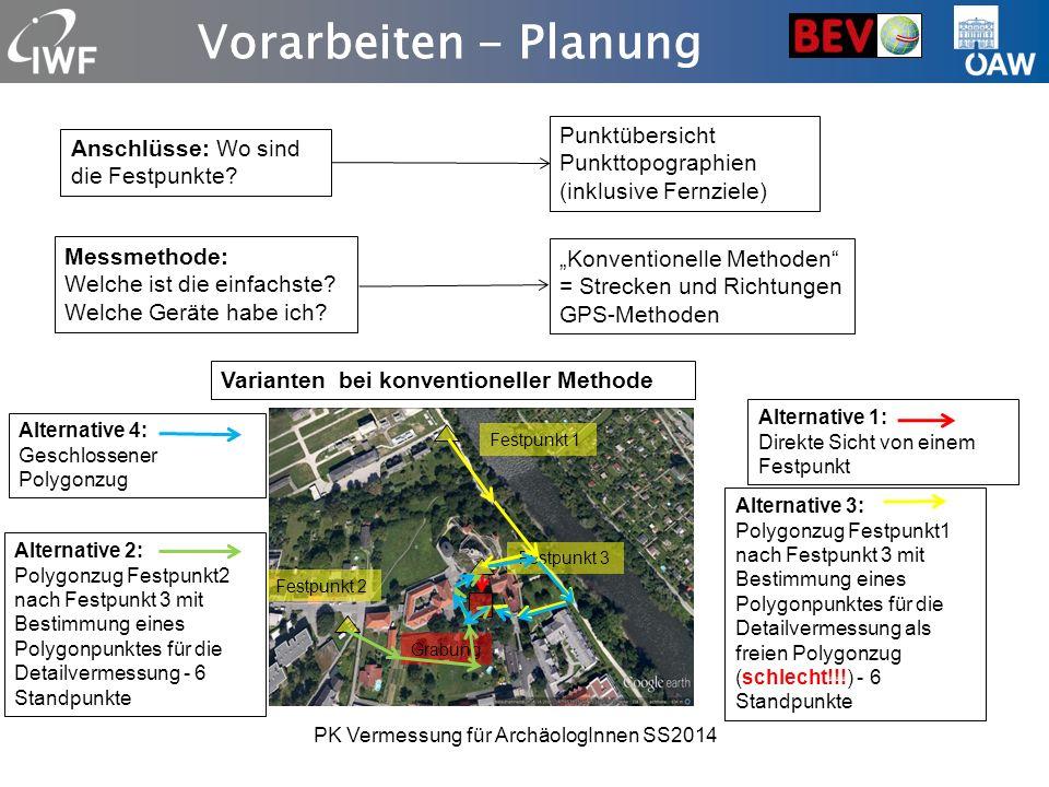 Vorarbeiten - Planung Anschlüsse: Wo sind die Festpunkte? Messmethode: Welche ist die einfachste? Welche Geräte habe ich? Punktübersicht Punkttopograp