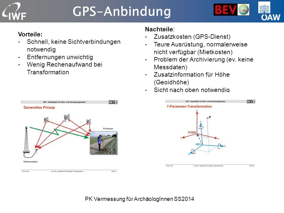 Konventionelle Methoden - Polaraufnahme Ein Fixpunkt als Standpunkt Fernziele als Orientierung Alle Detailpunkte sichtbar PK Vermessung für ArchäologInnen SS2014 Fernziel