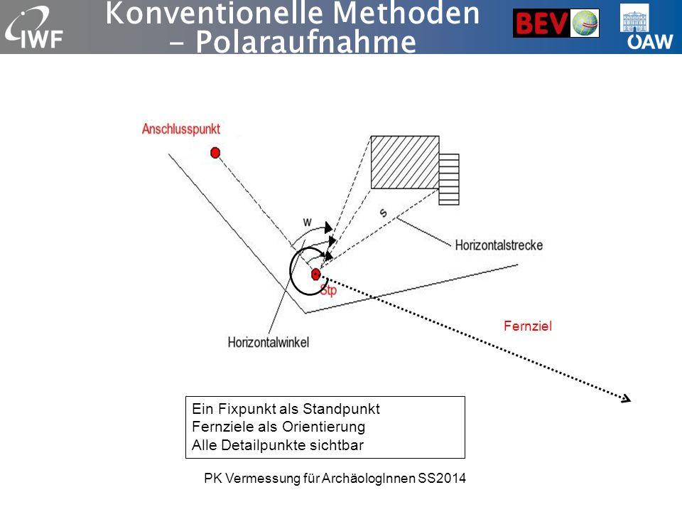 Konventionelle Methoden - Freie Stationierung Einmessung des Standpunktes Anschluss und Orientierung durch Fixpunkte (mindestens 2) PK Vermessung für ArchäologInnen SS2014 Aufstellung auf jedem Fixpunkt Dreiecksauflösung
