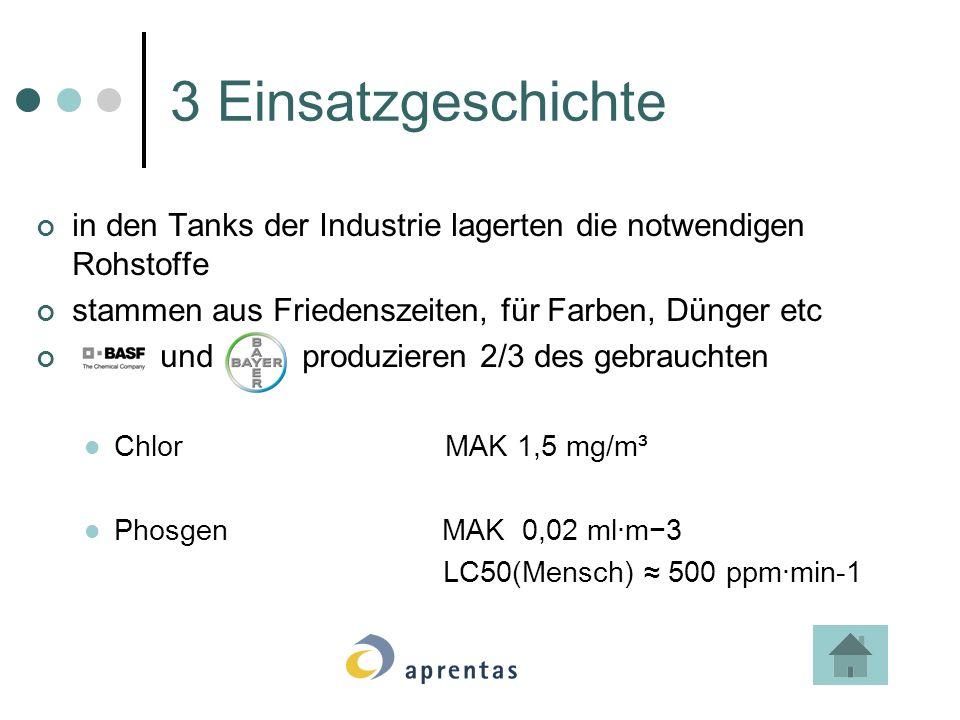 in den Tanks der Industrie lagerten die notwendigen Rohstoffe stammen aus Friedenszeiten, für Farben, Dünger etc und produzieren 2/3 des gebrauchten C