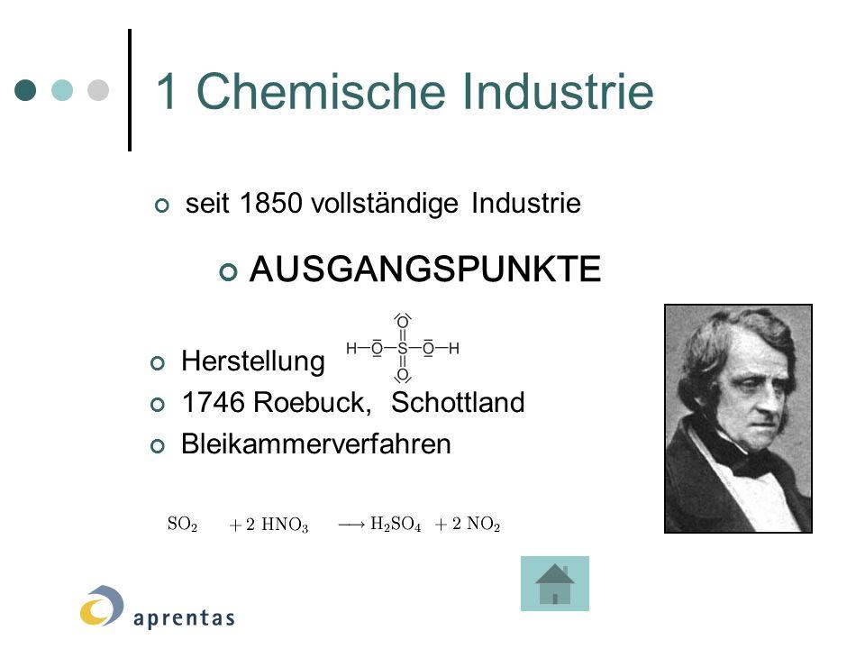 1 Chemische Industrie Industrielle Herstellung von Chlorkalk 1799 Tennant, England Desinfektionsmittel Teerproduktion 1856 Perkin, England Beginn organischer Chemieindustrie