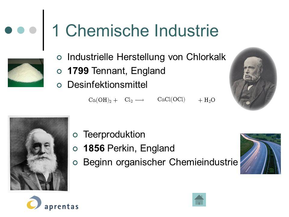 1 Chemische Industrie Industrielle Herstellung von Chlorkalk 1799 Tennant, England Desinfektionsmittel Teerproduktion 1856 Perkin, England Beginn orga