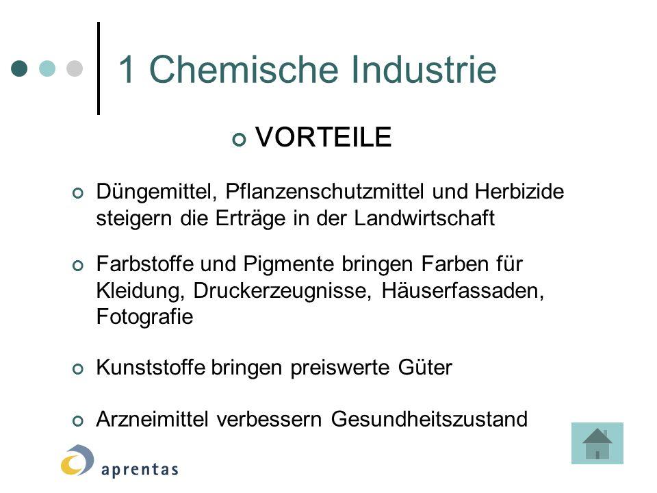 1 Chemische Industrie Düngemittel, Pflanzenschutzmittel und Herbizide steigern die Erträge in der Landwirtschaft Farbstoffe und Pigmente bringen Farbe