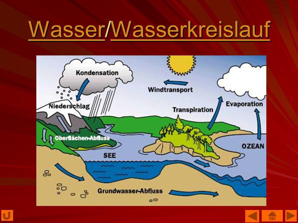 WasserWasser/Wasserkreislauf Wasserkreislauf WasserWasserkreislauf
