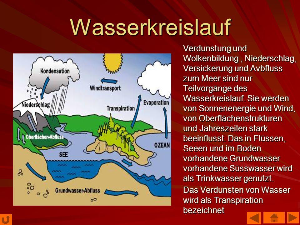 Wasserkreislauf Verdunstung und Wolkenbildung, Niederschlag, Versickerung und Avbfluss zum Meer sind nur Teilvorgänge des Wasserkreislauf.