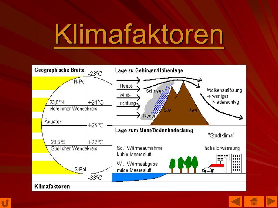 Klimafaktoren Von grosser Bedeutung der Lebewesen sind die abiotischen Klimafaktoren.