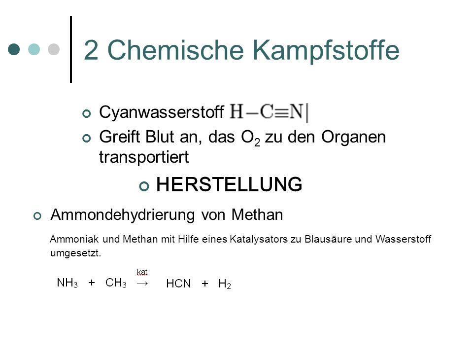 2 Chemische Kampfstoffe Cyanwasserstoff Greift Blut an, das O 2 zu den Organen transportiert HERSTELLUNG Ammondehydrierung von Methan Ammoniak und Met