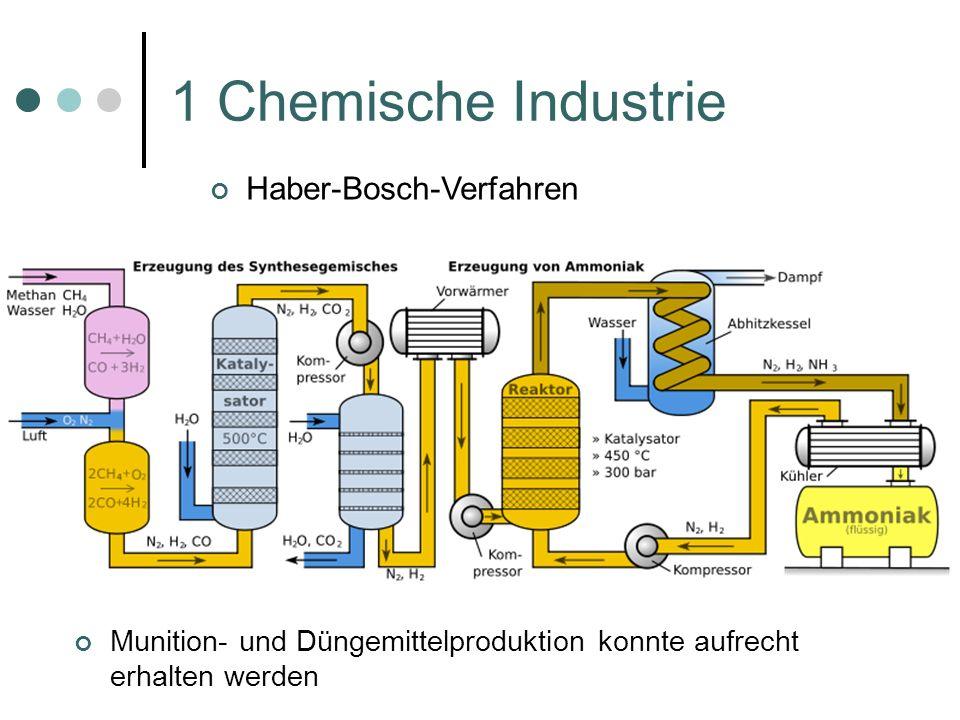 1 Chemische Industrie Ammoniak kann zu Salpetersäure oder Düngemittel verarbeitet werden Salpetersäure zu Sprengstoff (Glycerintrinitrat ) Glycerintrinitrat wird durch die Veresterung der drei Hydroxylgruppen von wasserfreiem Glycerin mit einer Mischung aus Salpetersäure und Schwefelsäure, der so genannten Nitriersäure, hergestellt.