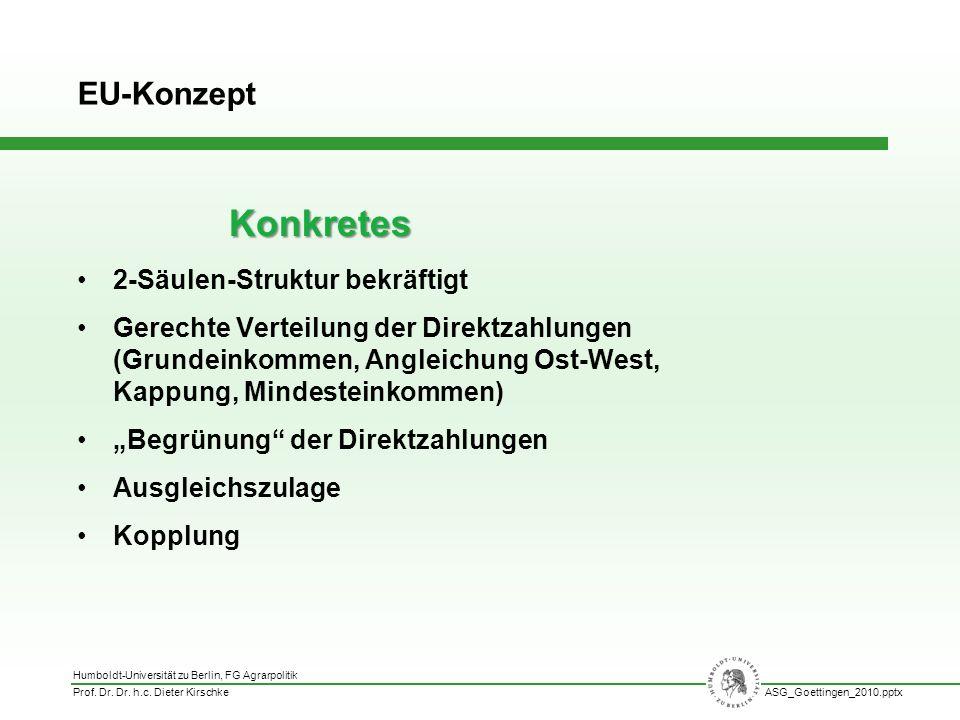 Humboldt-Universität zu Berlin, FG Agrarpolitik Prof. Dr. Dr. h.c. Dieter KirschkeASG_Goettingen_2010.pptx 2-Säulen-Struktur bekräftigt Gerechte Verte