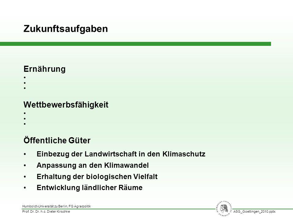 Humboldt-Universität zu Berlin, FG Agrarpolitik Prof. Dr. Dr. h.c. Dieter KirschkeASG_Goettingen_2010.pptx Ernährung Wettbewerbsfähigkeit Öffentliche