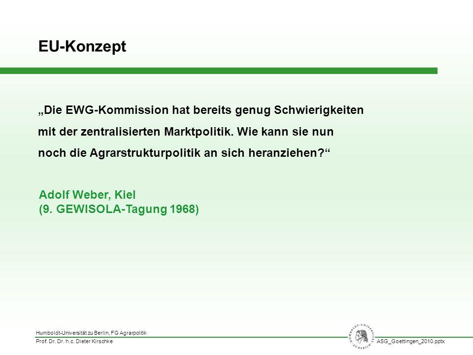 Humboldt-Universität zu Berlin, FG Agrarpolitik Prof. Dr. Dr. h.c. Dieter KirschkeASG_Goettingen_2010.pptx Die EWG-Kommission hat bereits genug Schwie