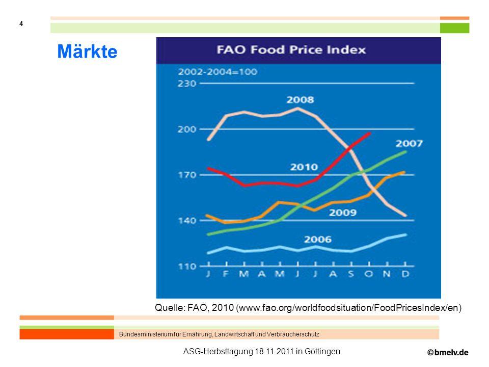 Bundesministerium für Ernährung, Landwirtschaft und Verbraucherschutz 4 ASG-Herbsttagung 18.11.2011 in Göttingen Märkte Quelle: FAO, 2010 (www.fao.org/worldfoodsituation/FoodPricesIndex/en)