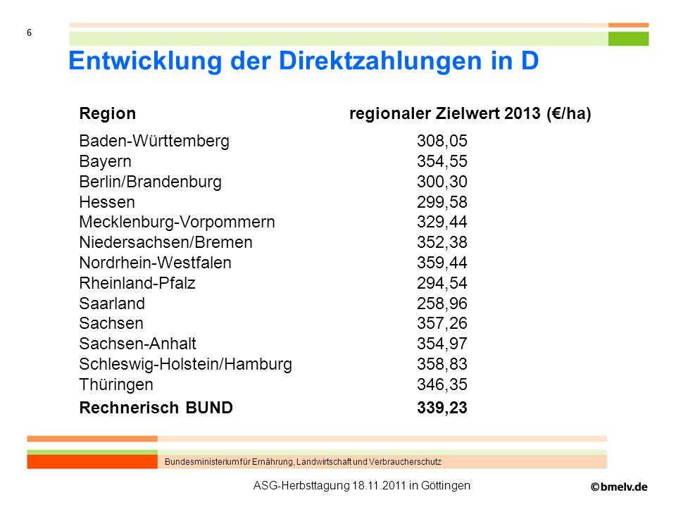 Bundesministerium für Ernährung, Landwirtschaft und Verbraucherschutz 6 ASG-Herbsttagung 18.11.2011 in Göttingen Entwicklung der Direktzahlungen in D