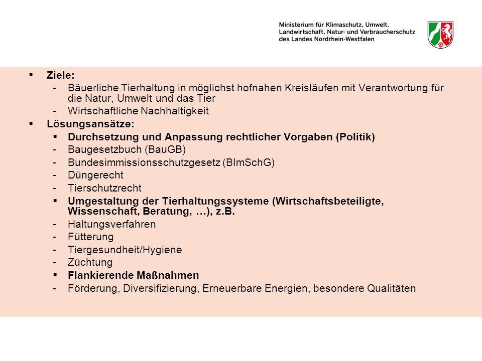 Ziele: -Bäuerliche Tierhaltung in möglichst hofnahen Kreisläufen mit Verantwortung für die Natur, Umwelt und das Tier -Wirtschaftliche Nachhaltigkeit Lösungsansätze: Durchsetzung und Anpassung rechtlicher Vorgaben (Politik) -Baugesetzbuch (BauGB) -Bundesimmissionsschutzgesetz (BImSchG) -Düngerecht -Tierschutzrecht Umgestaltung der Tierhaltungssysteme (Wirtschaftsbeteiligte, Wissenschaft, Beratung, …), z.B.