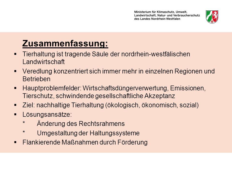 Zusammenfassung: Tierhaltung ist tragende Säule der nordrhein-westfälischen Landwirtschaft Veredlung konzentriert sich immer mehr in einzelnen Regionen und Betrieben Hauptproblemfelder: Wirtschaftsdüngerverwertung, Emissionen, Tierschutz, schwindende gesellschaftliche Akzeptanz Ziel: nachhaltige Tierhaltung (ökologisch, ökonomisch, sozial) Lösungsansätze: *Änderung des Rechtsrahmens *Umgestaltung der Haltungssysteme Flankierende Maßnahmen durch Förderung