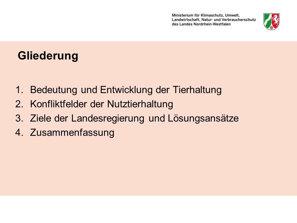 Gliederung 1.Bedeutung und Entwicklung der Tierhaltung 2.Konfliktfelder der Nutztierhaltung 3.Ziele der Landesregierung und Lösungsansätze 4.Zusammenfassung