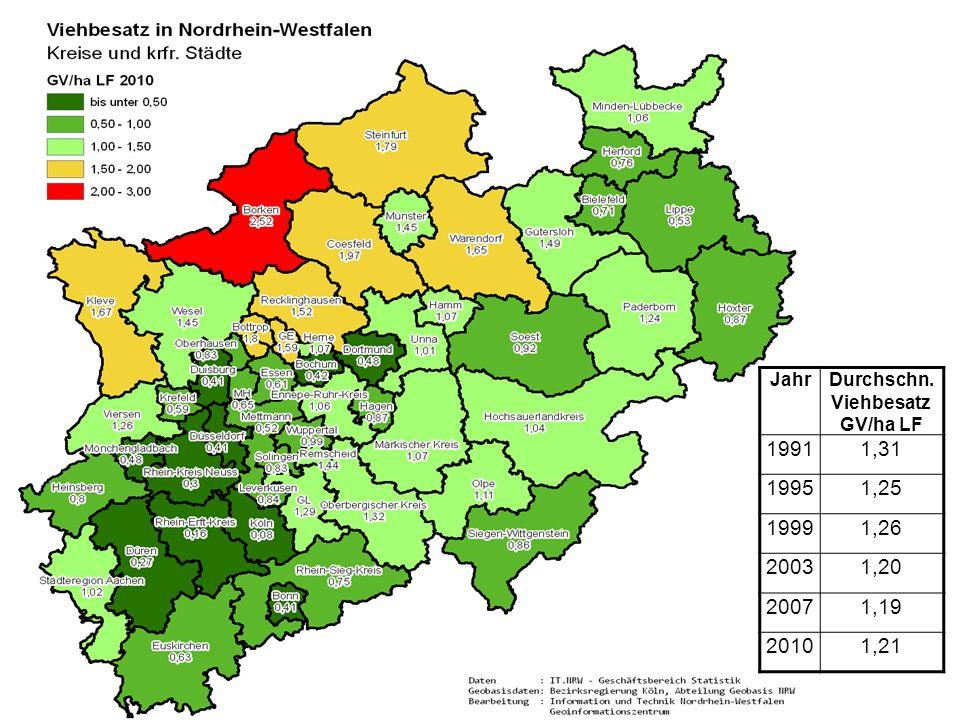 JahrDurchschn. Viehbesatz GV/ha LF 19911,31 19951,25 19991,26 20031,20 20071,19 20101,21