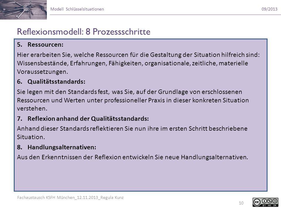 Fachaustausch KSFH München_12.11.2013_Regula Kunz Modell Schlüsselsituationen09/2013 Reflexionsmodell: 8 Prozessschritte 5.Ressourcen: Hier erarbeiten