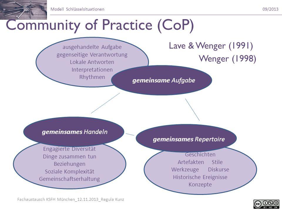 Fachaustausch KSFH München_12.11.2013_Regula Kunz Modell Schlüsselsituationen09/2013 Community of Practice (CoP) Lave & Wenger (1991) Wenger (1998) au