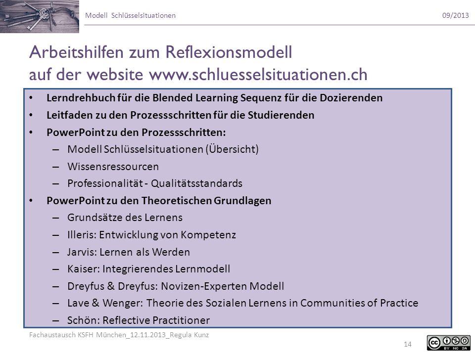 Fachaustausch KSFH München_12.11.2013_Regula Kunz Modell Schlüsselsituationen09/2013 Arbeitshilfen zum Reflexionsmodell auf der website www.schluessel