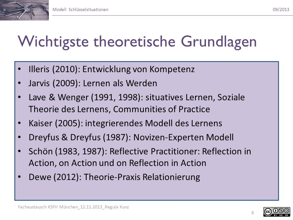 Fachaustausch KSFH München_12.11.2013_Regula Kunz Modell Schlüsselsituationen09/2013 Wichtigste theoretische Grundlagen Illeris (2010): Entwicklung vo