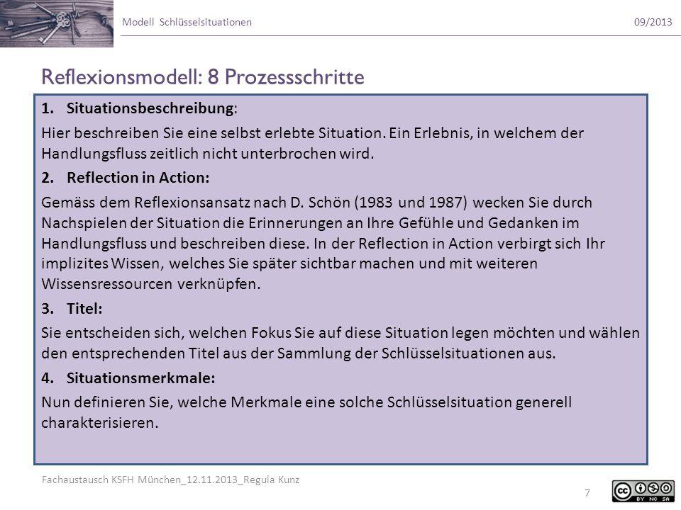 Fachaustausch KSFH München_12.11.2013_Regula Kunz Modell Schlüsselsituationen09/2013 Reflexionsmodell: 8 Prozessschritte 1.Situationsbeschreibung: Hie
