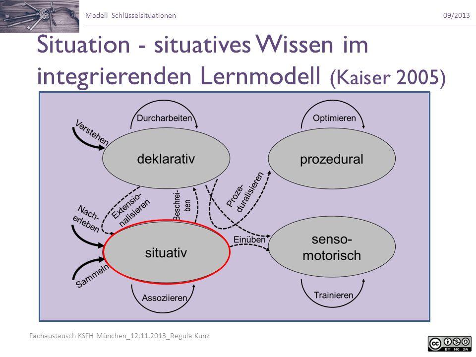 Fachaustausch KSFH München_12.11.2013_Regula Kunz Modell Schlüsselsituationen09/2013 Situation - situatives Wissen im integrierenden Lernmodell (Kaise